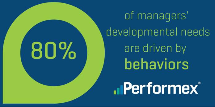 Behavior Driven Development Needs