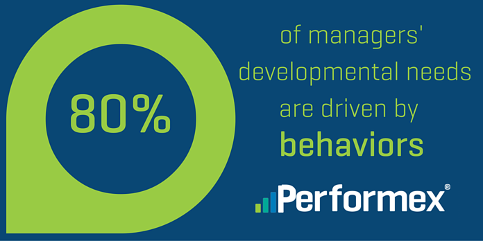 Behavior Driven Development Needs