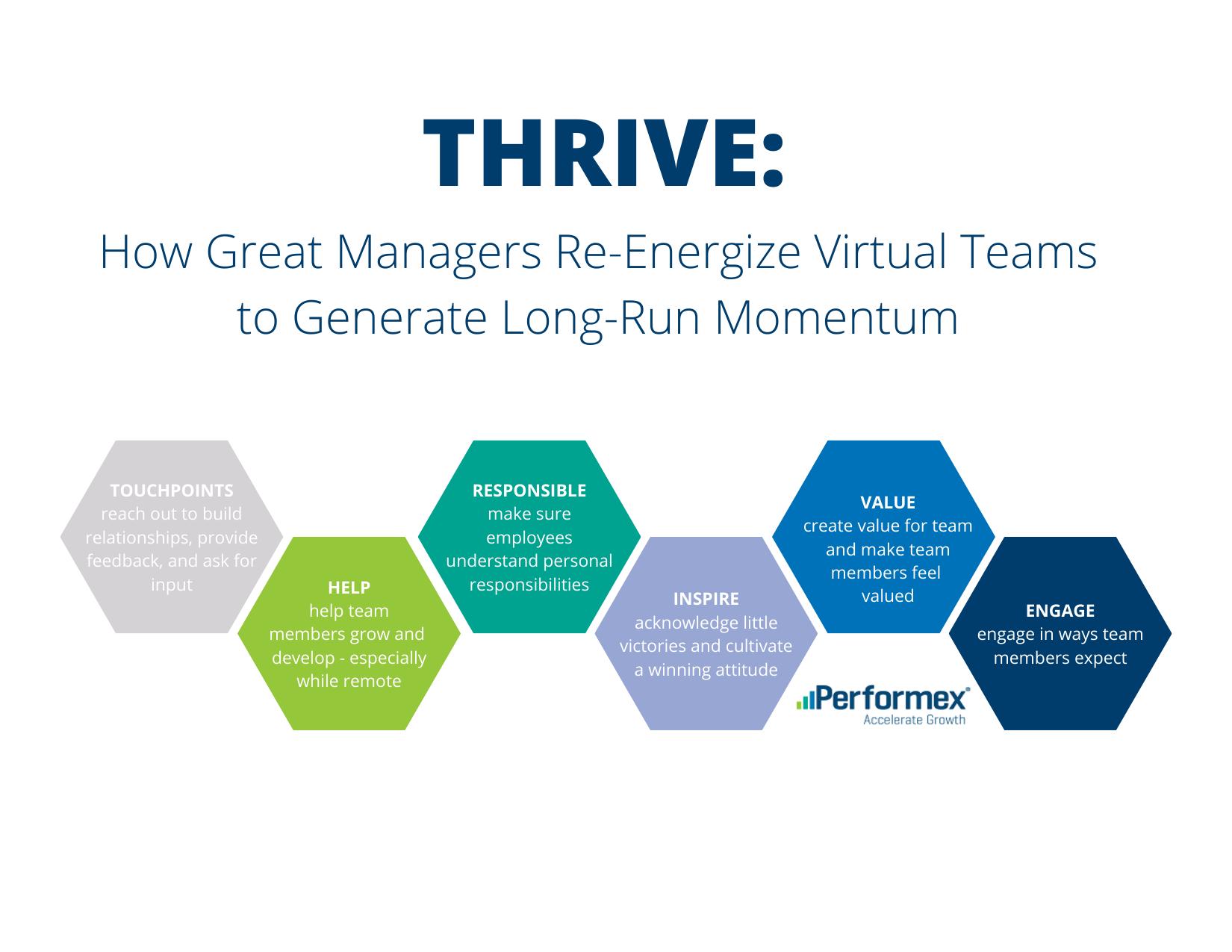 thrive_5